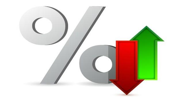 ABB against single digit interest rate for SME loans