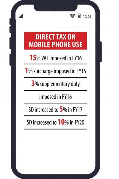 Mobile phone use to be even costlier