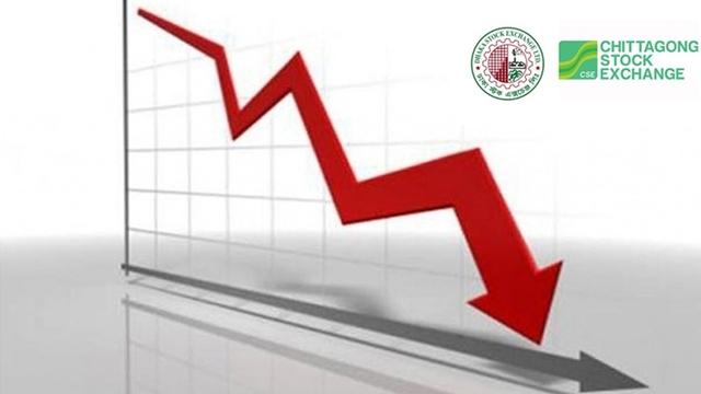 Weekly analysis: Stocks keep losing for 12 straight weeks